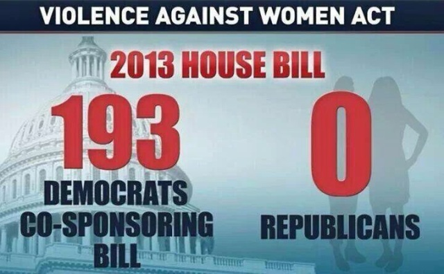 Republicans hate women