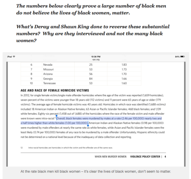 Black men murder black women two and a half times PLUS other groups