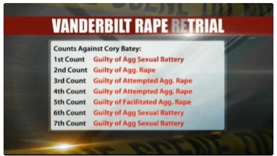 Vanderbilt-Batey Verdict