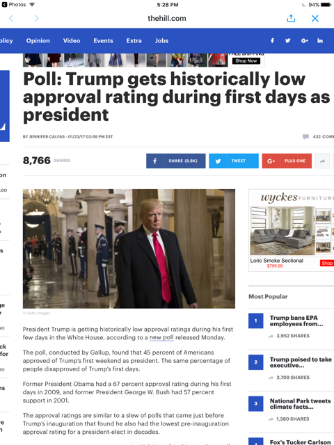 trumps-low-poll-numbers-continue